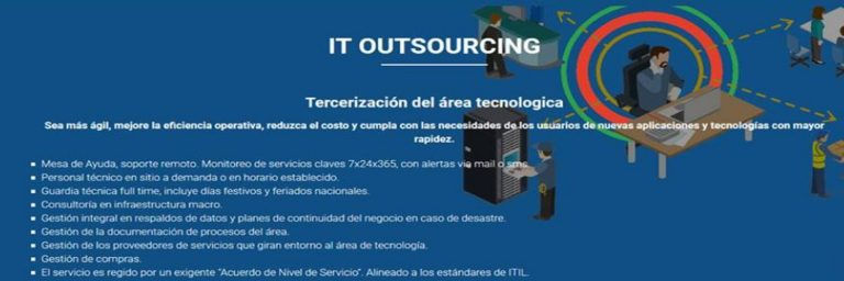 outsourcingIT